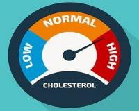 3 Common mistakes you could be making that are throwing your cholesterol out!